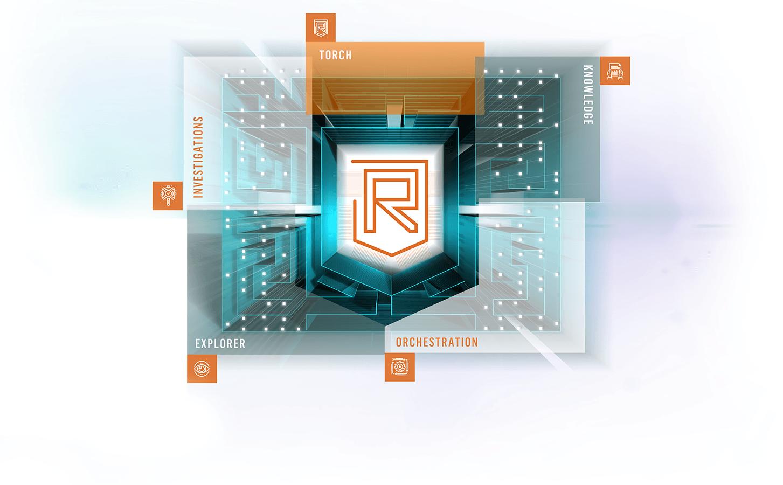 Labyrinth Technology